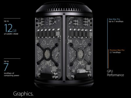 01 - Apple's Mac Pro features D300, D500 and D700 dual FirePro GPUs that roughly equal W7000, W8000 and W9000 existent graphics cards. They are Pitcairn and Tahiti-based GCN Architecture units offering stunning power and range.